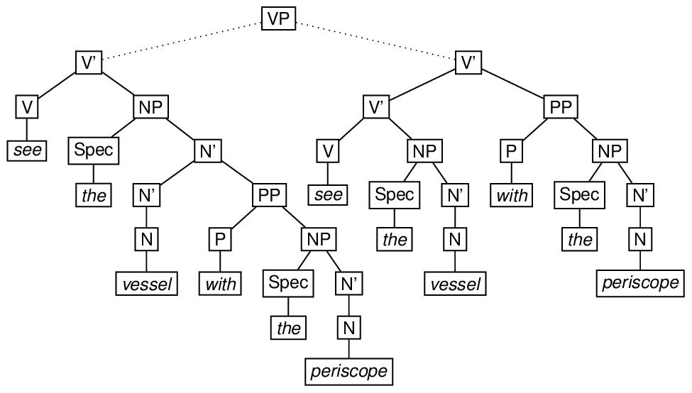 19 graphs  networks  and trees